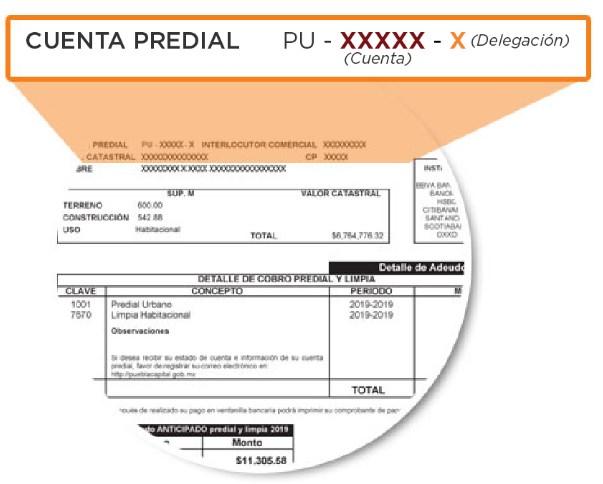 Pagar predial en Puebla